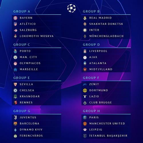 فینال لیگ قهرمانان اروپا 2021