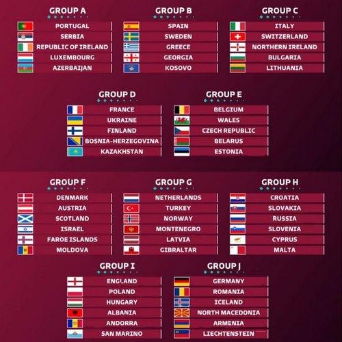 مقدماتی جام جهانی 2022 آمریکای شمالی به چه صورت می باشد؟